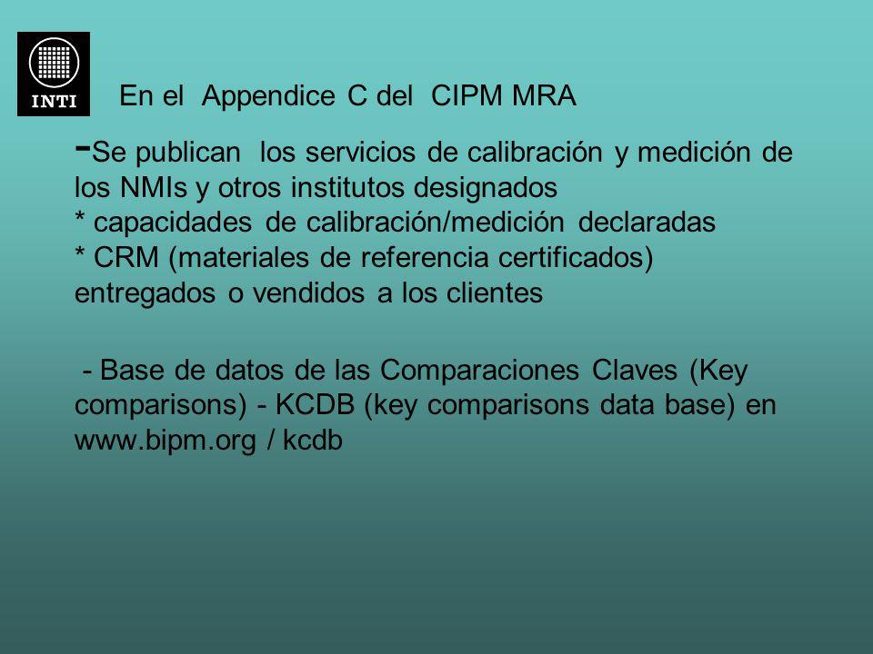 En el Appendice C del CIPM MRA - Se publican los servicios de calibración y medición de los NMIs y otros institutos designados * capacidades de calibr