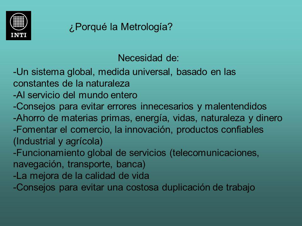 ¿Porqué la Metrología? Necesidad de: -Un sistema global, medida universal, basado en las constantes de la naturaleza -Al servicio del mundo entero -Co