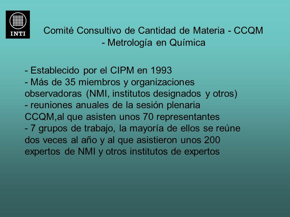 Comité Consultivo de Cantidad de Materia - CCQM - Metrología en Química - Establecido por el CIPM en 1993 - Más de 35 miembros y organizaciones observ