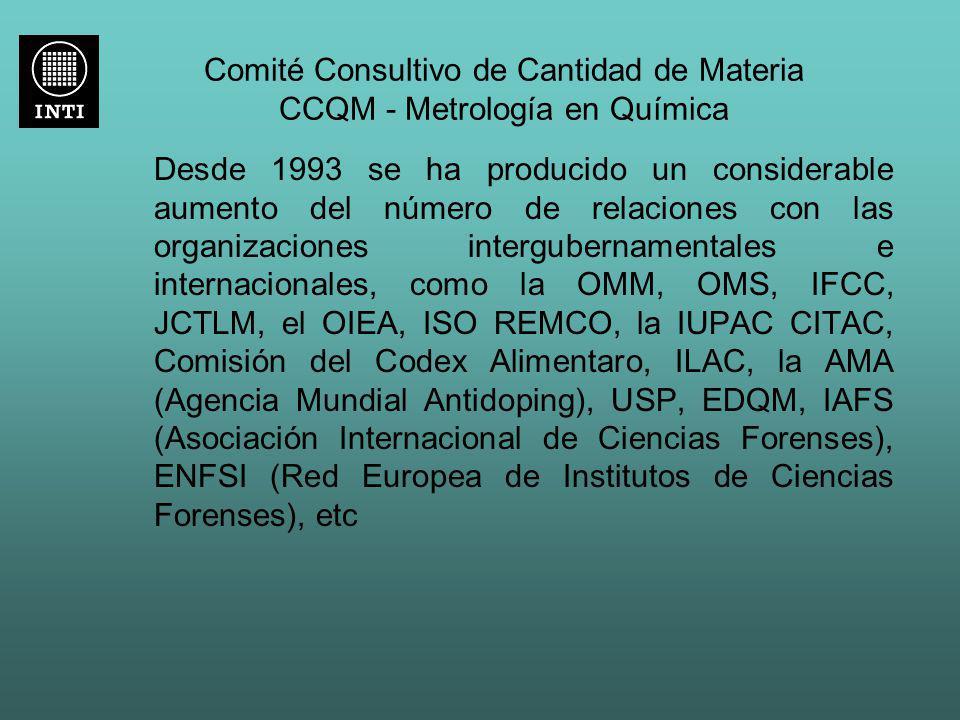 Comité Consultivo de Cantidad de Materia CCQM - Metrología en Química Desde 1993 se ha producido un considerable aumento del número de relaciones con