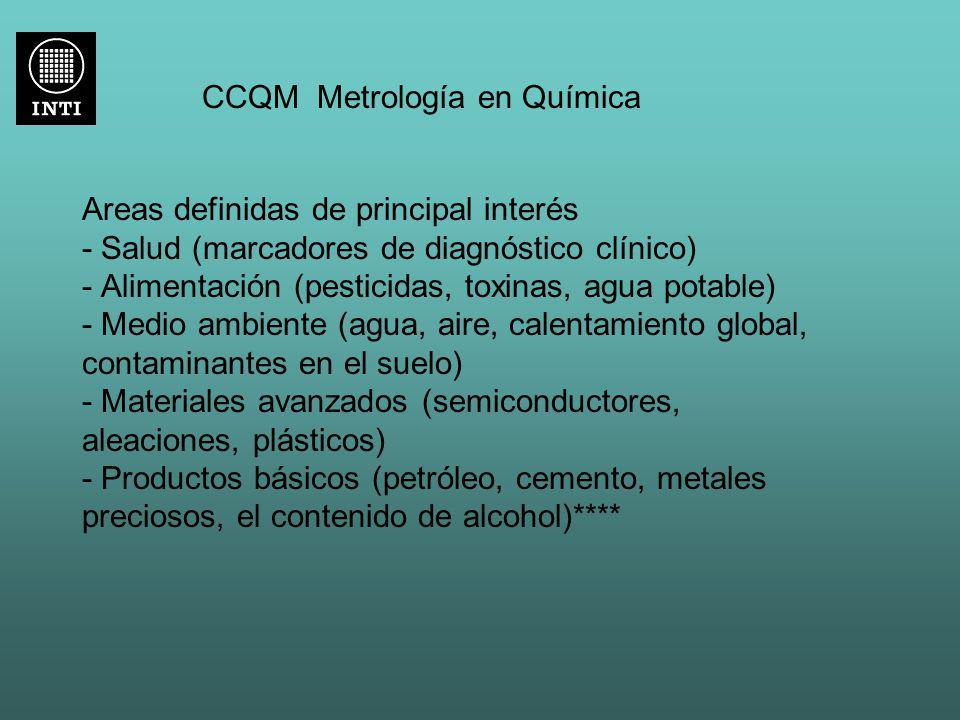 CCQM Metrología en Química Areas definidas de principal interés - Salud (marcadores de diagnóstico clínico) - Alimentación (pesticidas, toxinas, agua