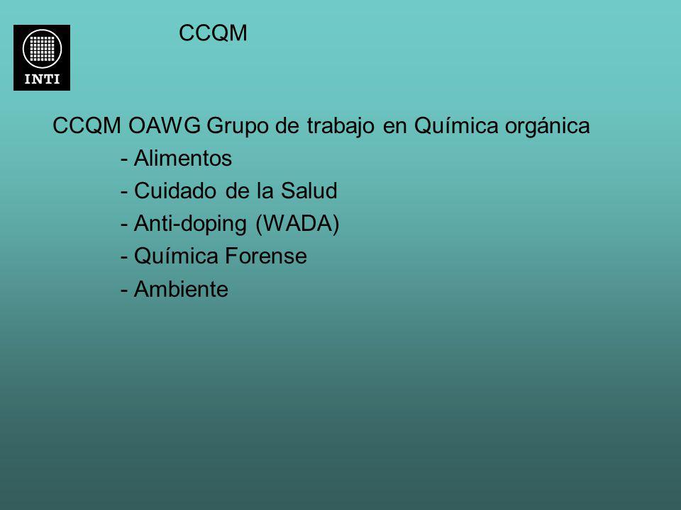 CCQM CCQM OAWG Grupo de trabajo en Química orgánica - Alimentos - Cuidado de la Salud - Anti-doping (WADA) - Química Forense - Ambiente