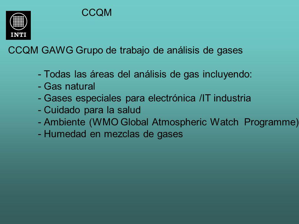 CCQM CCQM GAWG Grupo de trabajo de análisis de gases - Todas las áreas del análisis de gas incluyendo: - Gas natural - Gases especiales para electróni