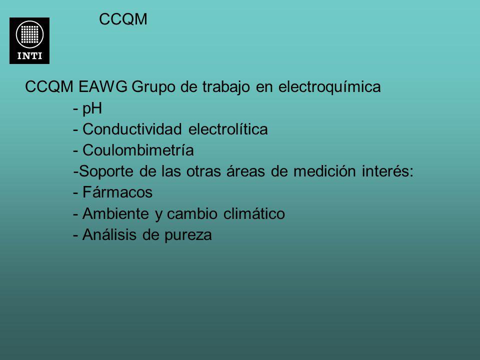 CCQM CCQM EAWG Grupo de trabajo en electroquímica - pH - Conductividad electrolítica - Coulombimetría -Soporte de las otras áreas de medición interés: