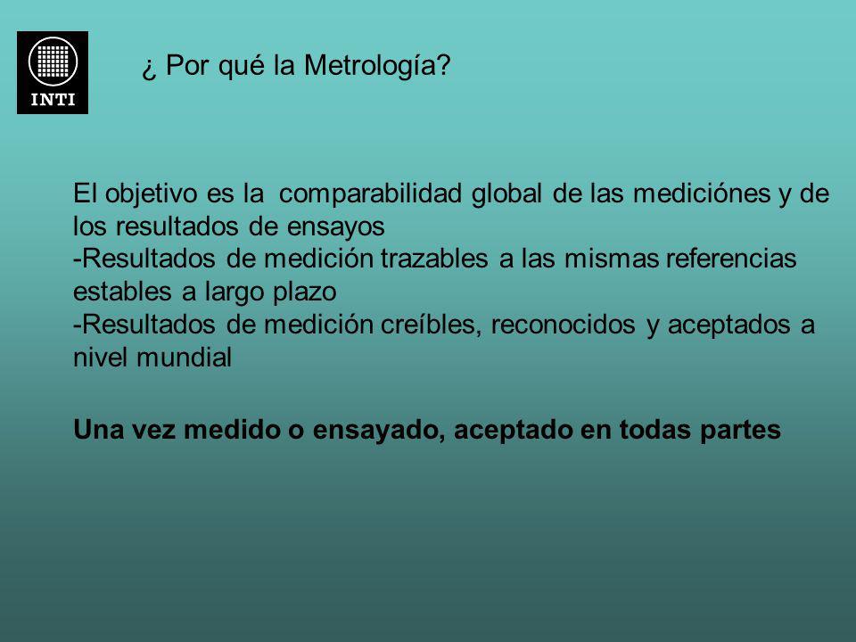 ¿ Por qué la Metrología? El objetivo es la comparabilidad global de las mediciónes y de los resultados de ensayos -Resultados de medición trazables a