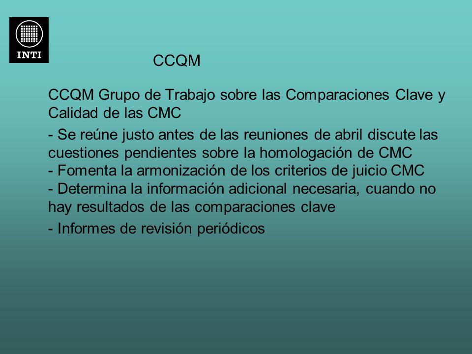 CCQM CCQM Grupo de Trabajo sobre las Comparaciones Clave y Calidad de las CMC - Se reúne justo antes de las reuniones de abril discute las cuestiones
