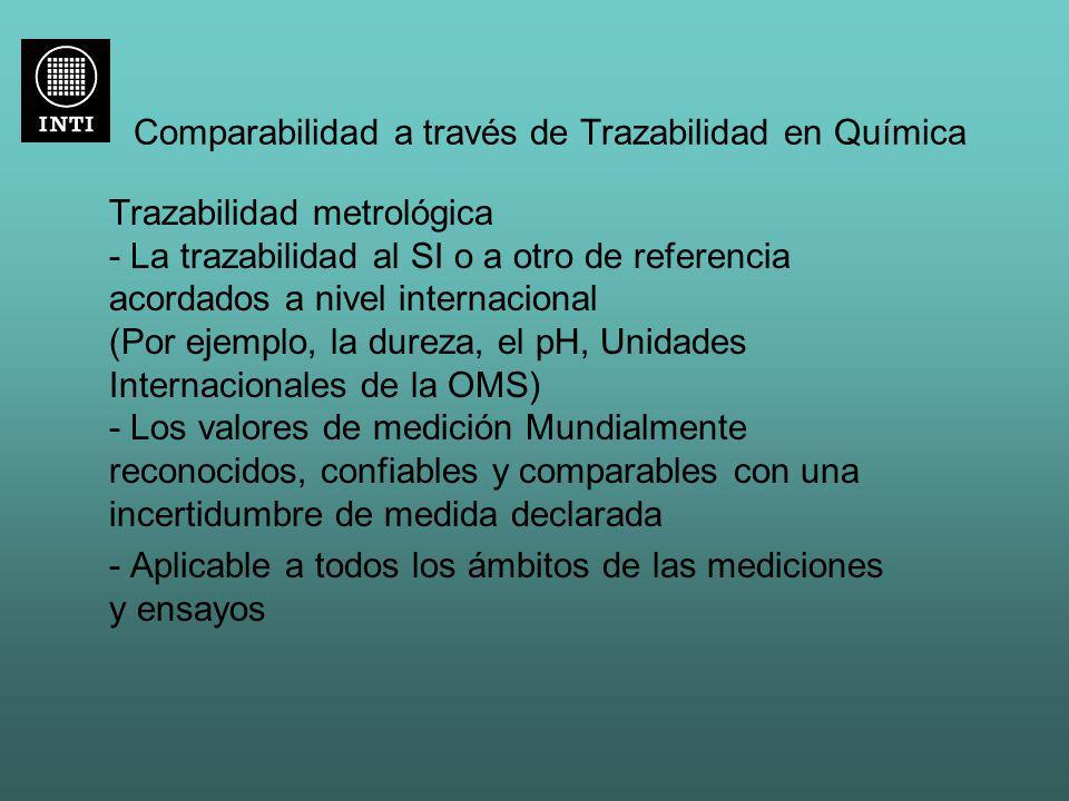 Comparabilidad a través de Trazabilidad en Química Trazabilidad metrológica - La trazabilidad al SI o a otro de referencia acordados a nivel internaci