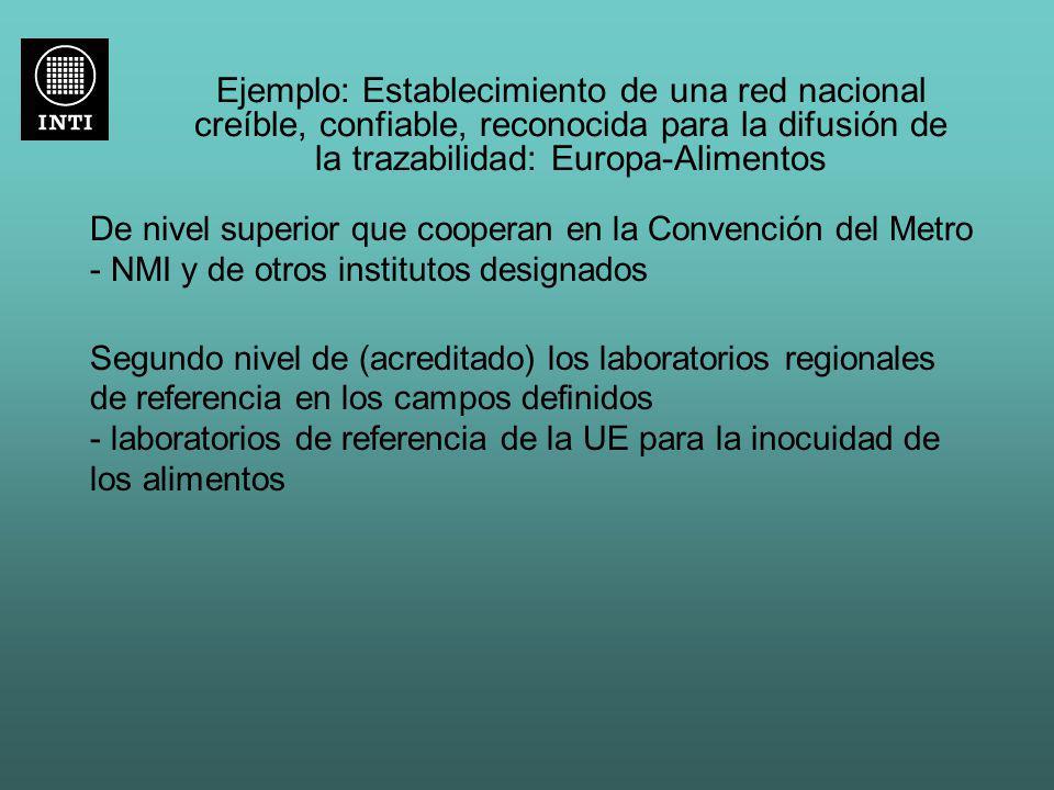 Ejemplo: Establecimiento de una red nacional creíble, confiable, reconocida para la difusión de la trazabilidad: Europa-Alimentos De nivel superior qu