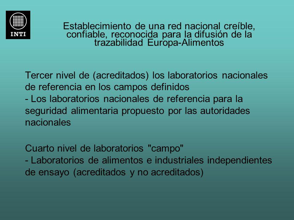 Establecimiento de una red nacional creíble, confiable, reconocida para la difusión de la trazabilidad Europa-Alimentos Tercer nivel de (acreditados)