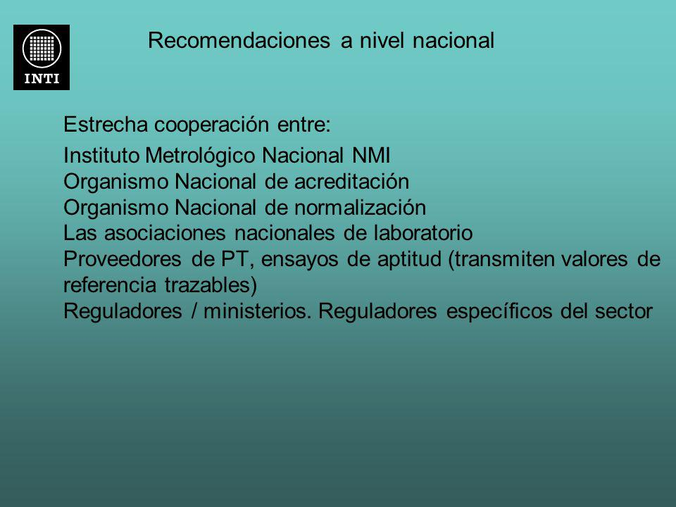 Recomendaciones a nivel nacional Estrecha cooperación entre: Instituto Metrológico Nacional NMI Organismo Nacional de acreditación Organismo Nacional