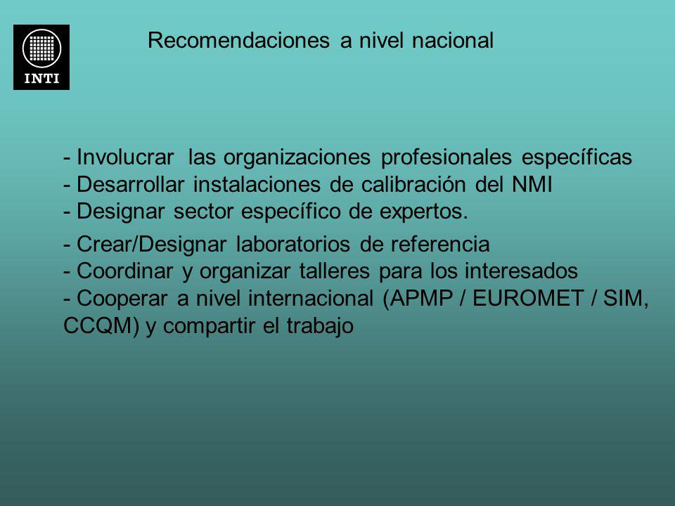 Recomendaciones a nivel nacional - Involucrar las organizaciones profesionales específicas - Desarrollar instalaciones de calibración del NMI - Design