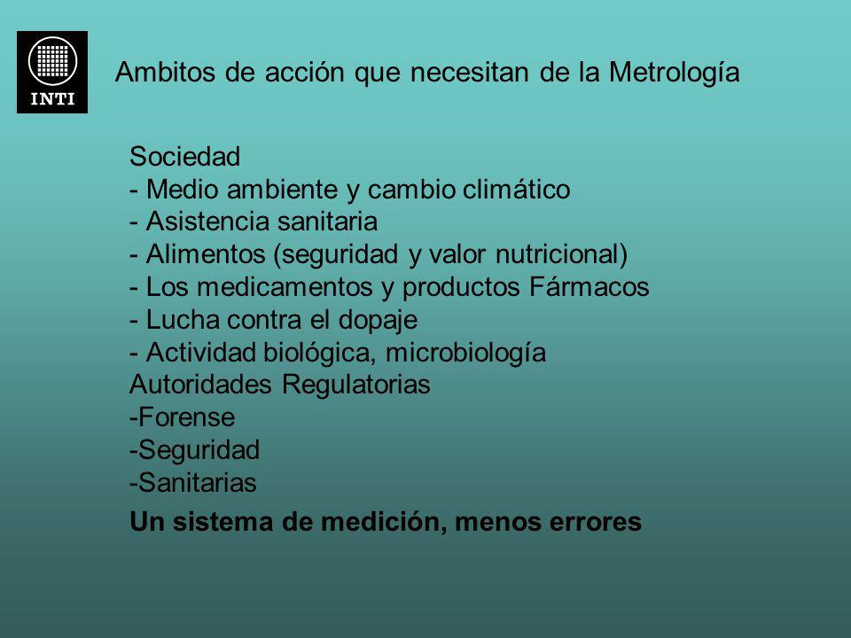 Ambitos de acción que necesitan de la Metrología Sociedad - Medio ambiente y cambio climático - Asistencia sanitaria - Alimentos (seguridad y valor nu