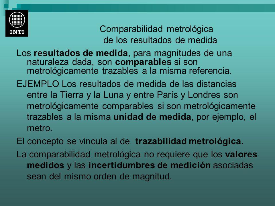 Comparabilidad metrológica de los resultados de medida Los resultados de medida, para magnitudes de una naturaleza dada, son comparables si son metrol