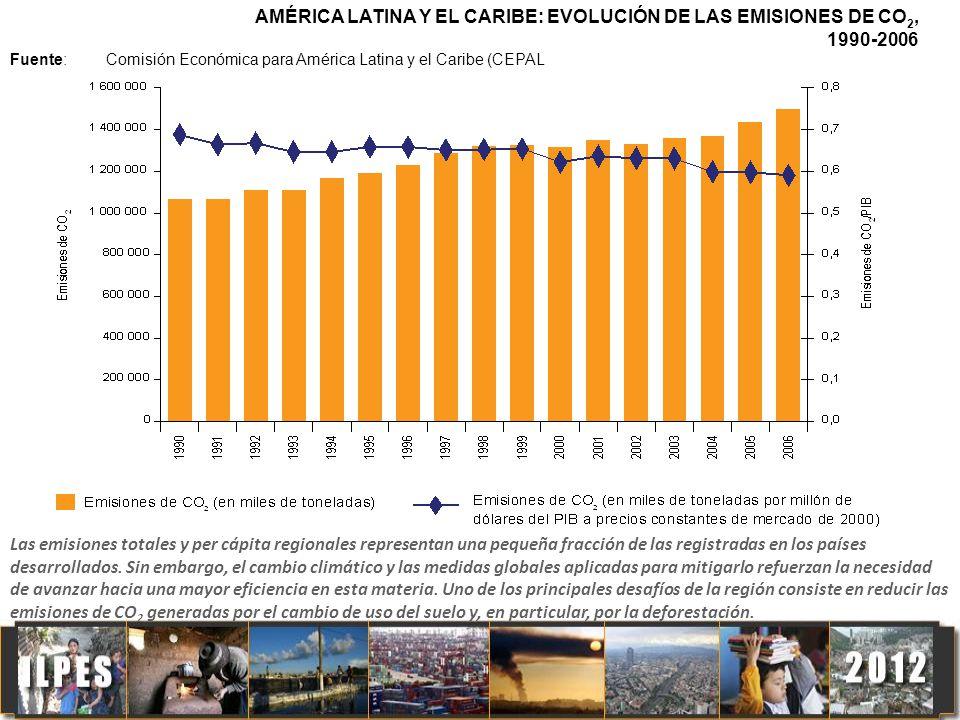 AMÉRICA LATINA Y EL CARIBE: EVOLUCIÓN DE LAS EMISIONES DE CO 2, 1990-2006 Fuente: Comisión Económica para América Latina y el Caribe (CEPAL Las emisio