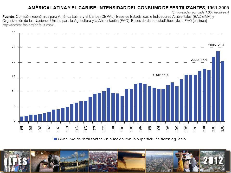 AMÉRICA LATINA Y EL CARIBE: INTENSIDAD DEL CONSUMO DE FERTILIZANTES, 1961-2005 (En toneladas por cada 1.000 hectáreas) Fuente: Comisión Económica para