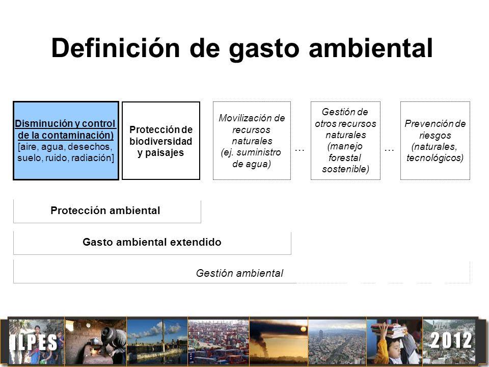 20 Definición de gasto ambiental Disminución y control de la contaminación) [aire, agua, desechos, suelo, ruido, radiación] Protección de biodiversida