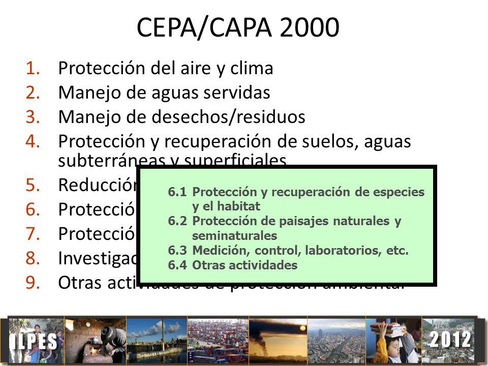 22 CEPA/CAPA 2000 1.Protección del aire y clima 2.Manejo de aguas servidas 3.Manejo de desechos/residuos 4.Protección y recuperación de suelos, aguas
