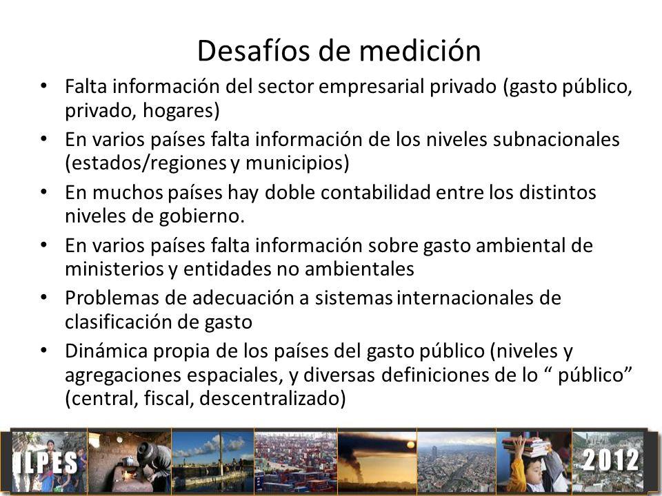 25 Desafíos de medición Falta información del sector empresarial privado (gasto público, privado, hogares) En varios países falta información de los n