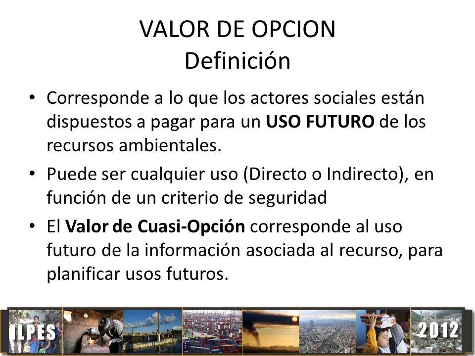 VALOR DE OPCION Definición Corresponde a lo que los actores sociales están dispuestos a pagar para un USO FUTURO de los recursos ambientales. Puede se