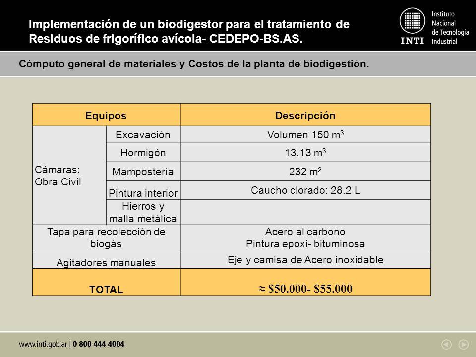 Cómputo general de materiales y Costos de la planta de biodigestión. EquiposDescripción Cámaras: Obra Civil ExcavaciónVolumen 150 m 3 Hormigón13.13 m