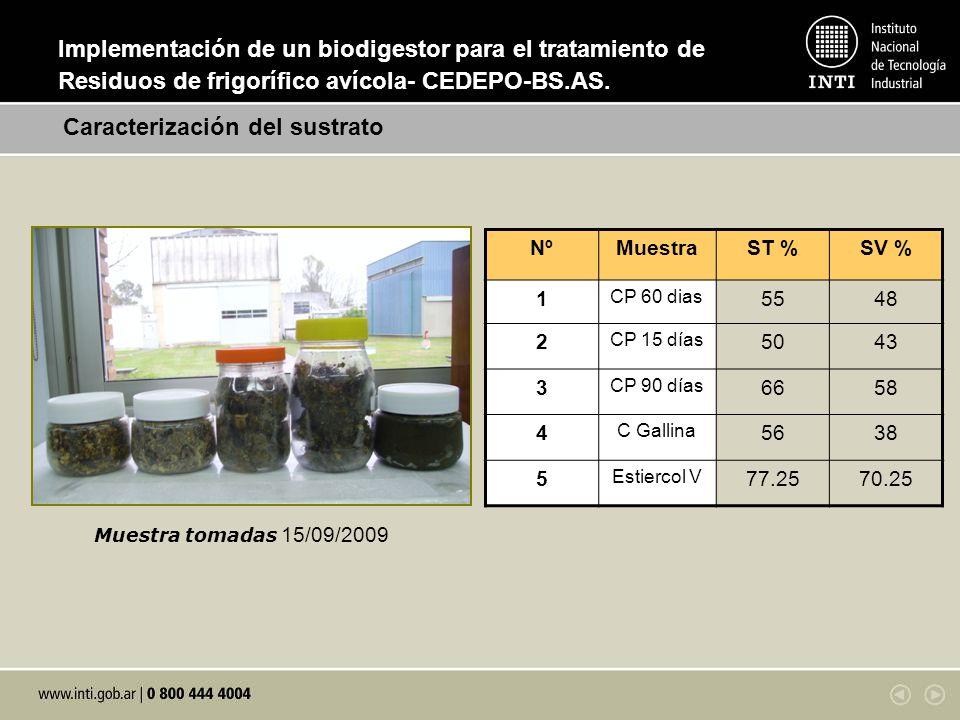 NºMuestraST %SV % 1 CP 60 dias 5548 2 CP 15 días 5043 3 CP 90 días 6658 4 C Gallina 5638 5 Estiercol V 77.2570.25 Muestra tomadas 15/09/2009 Caracterización del sustrato Implementación de un biodigestor para el tratamiento de Residuos de frigorífico avícola- CEDEPO-BS.AS.