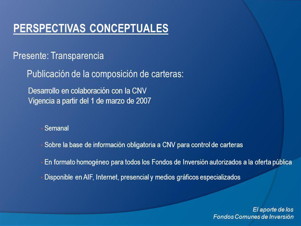 PERSPECTIVAS CONCEPTUALES Presente: Transparencia Publicación de la composición de carteras: Desarrollo en colaboración con la CNV Vigencia a partir d