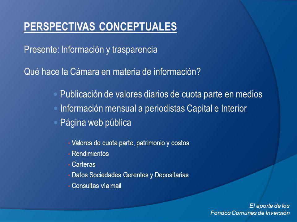 PERSPECTIVAS CONCEPTUALES Presente: Información y trasparencia Qué hace la Cámara en materia de información? El aporte de los Fondos Comunes de Invers
