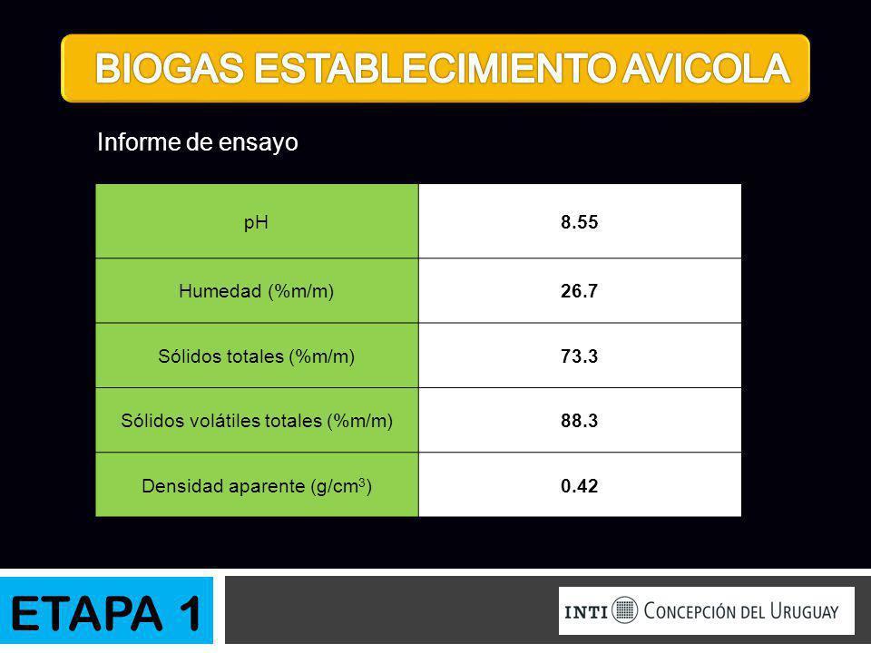 pH8.55 Humedad (%m/m)26.7 Sólidos totales (%m/m)73.3 Sólidos volátiles totales (%m/m)88.3 Densidad aparente (g/cm 3 )0.42 Informe de ensayo ETAPA 1