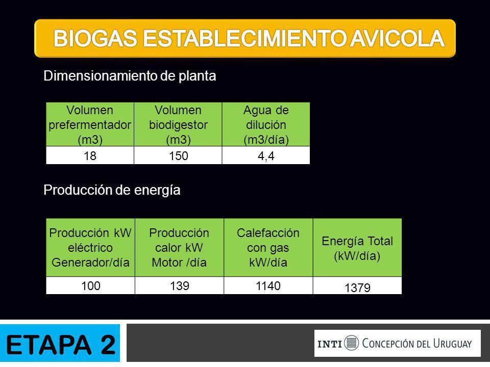 Dimensionamiento de planta Producción de energía Producción kW eléctrico Generador/día Producción calor kW Motor /día Calefacción con gas kW/día Energ