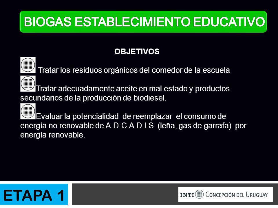 ETAPA 1 OBJETIVOS Tratar los residuos orgánicos del comedor de la escuela Tratar adecuadamente aceite en mal estado y productos secundarios de la prod