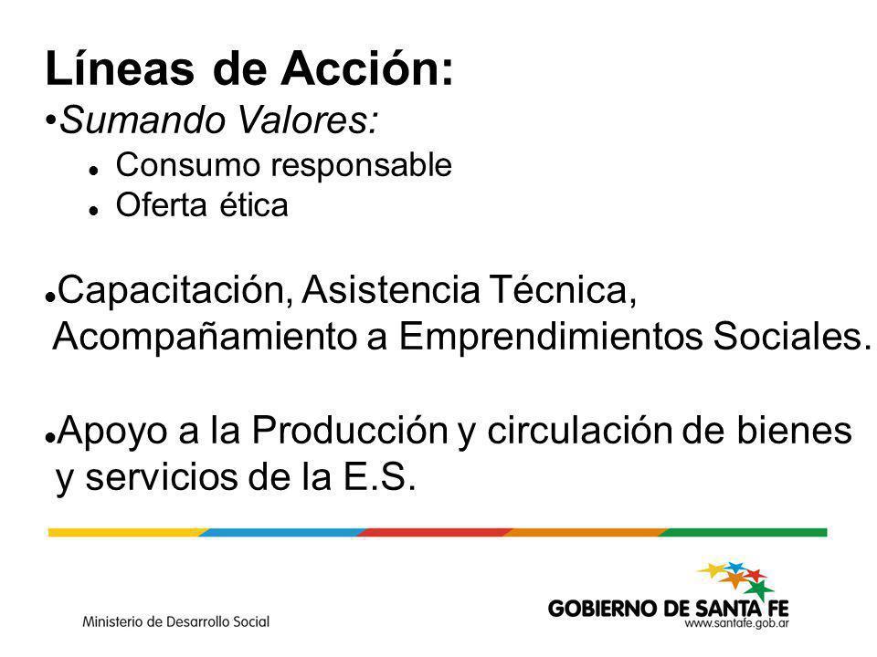 Líneas de Acción: Sumando Valores: Consumo responsable Oferta ética Capacitación, Asistencia Técnica, Acompañamiento a Emprendimientos Sociales.