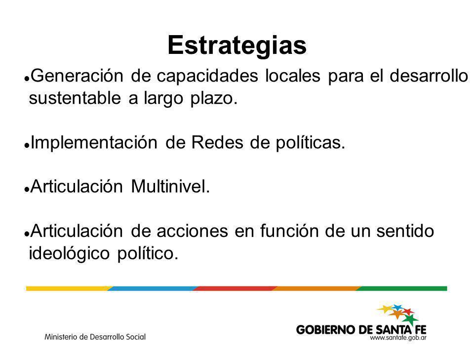 Estrategias Generación de capacidades locales para el desarrollo sustentable a largo plazo.