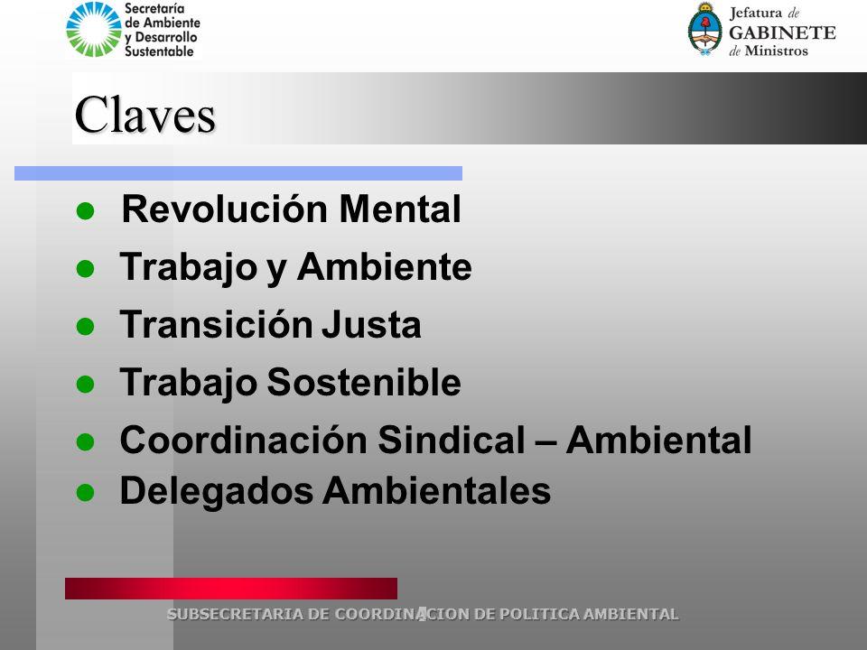 Claves Revolución Mental Trabajo y Ambiente Transición Justa Trabajo Sostenible Coordinación Sindical – Ambiental Delegados Ambientales