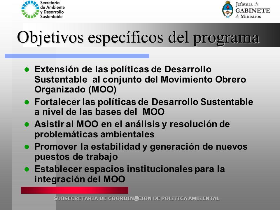 Objetivos específicos del programa Extensión de las políticas de Desarrollo Sustentable al conjunto del Movimiento Obrero Organizado (MOO) Fortalecer
