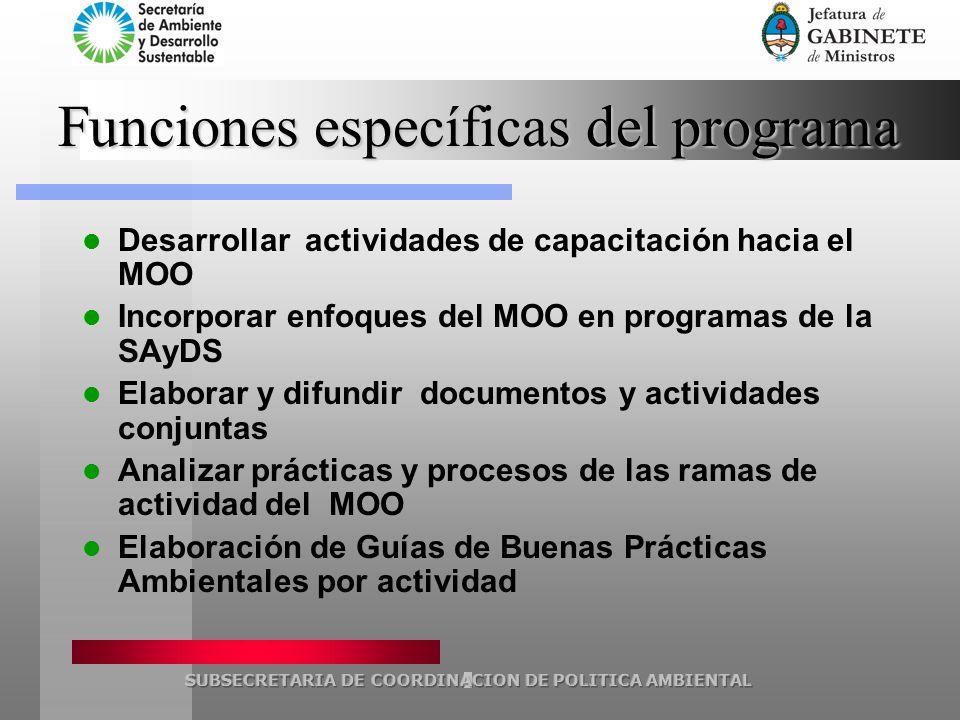 Funciones específicas del programa Desarrollar actividades de capacitación hacia el MOO Incorporar enfoques del MOO en programas de la SAyDS Elaborar