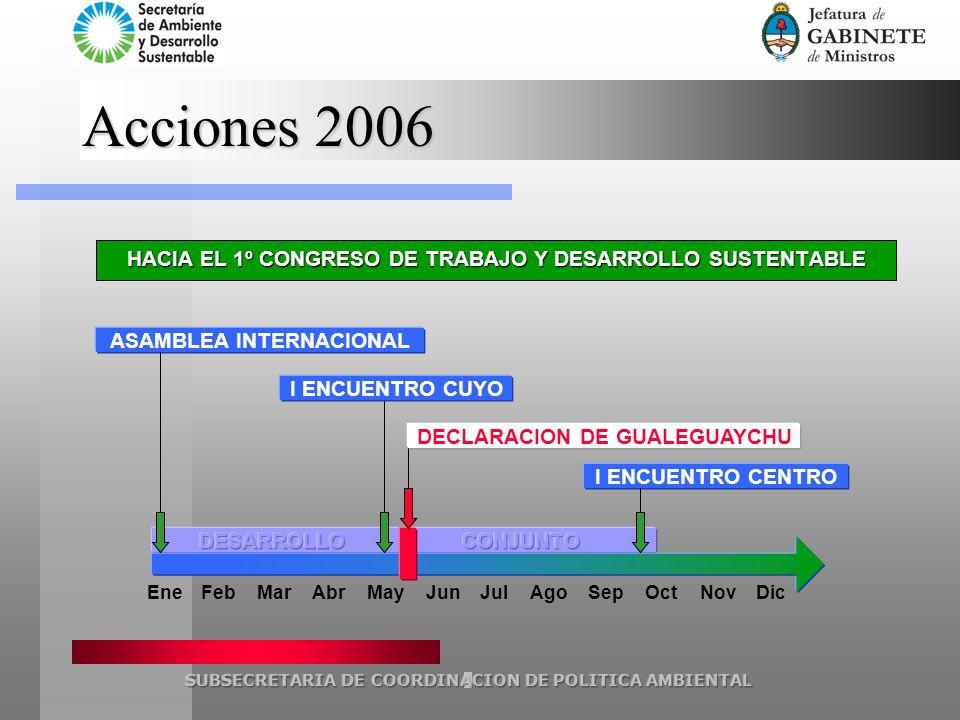 Acciones 2006 EneFebMarAbrMayJunJulSepOctNovDic ASAMBLEA INTERNACIONAL DECLARACION DE GUALEGUAYCHU Ago I ENCUENTRO CUYO HACIA EL 1º CONGRESO DE TRABAJO Y DESARROLLO SUSTENTABLE I ENCUENTRO CENTRO