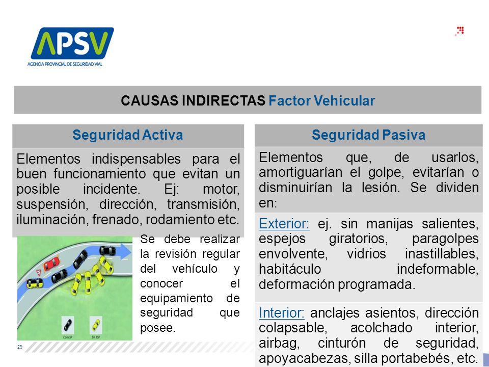 29 CAUSAS INDIRECTAS Factor Vehicular Seguridad Activa Elementos indispensables para el buen funcionamiento que evitan un posible incidente. Ej: motor