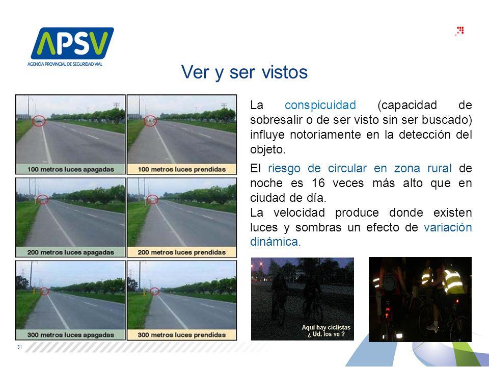 31 El riesgo de circular en zona rural de noche es 16 veces más alto que en ciudad de día. La velocidad produce donde existen luces y sombras un efect