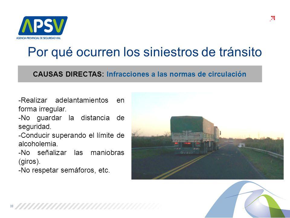 Por qué ocurren los siniestros de tránsito 33 CAUSAS DIRECTAS: Infracciones a las normas de circulación -Realizar adelantamientos en forma irregular.