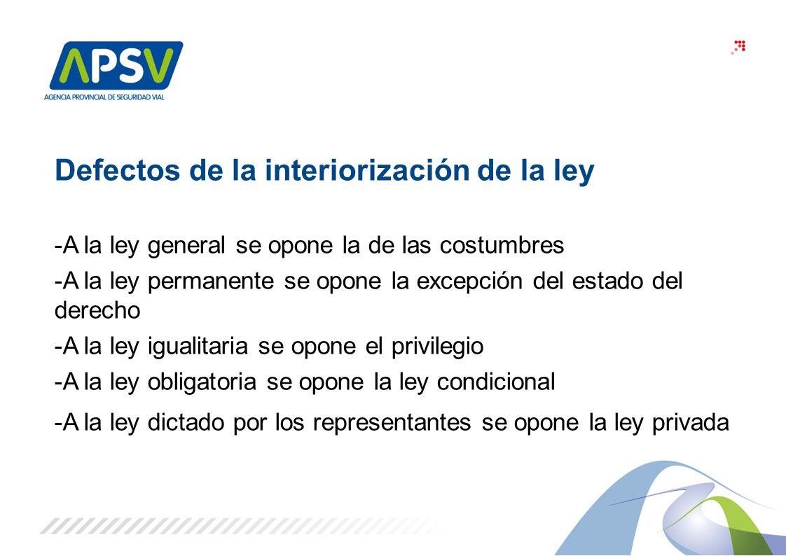 3 Defectos de la interiorización de la ley -A la ley general se opone la de las costumbres -A la ley permanente se opone la excepción del estado del d