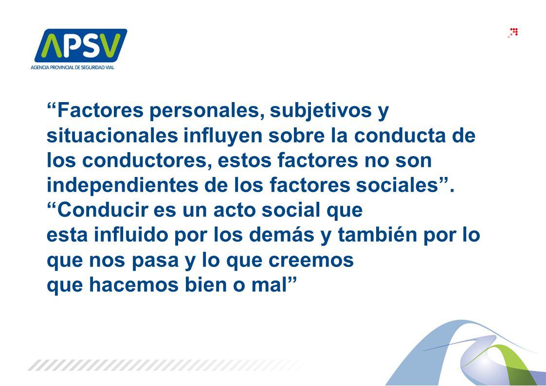3 Factores personales, subjetivos y situacionales influyen sobre la conducta de los conductores, estos factores no son independientes de los factores