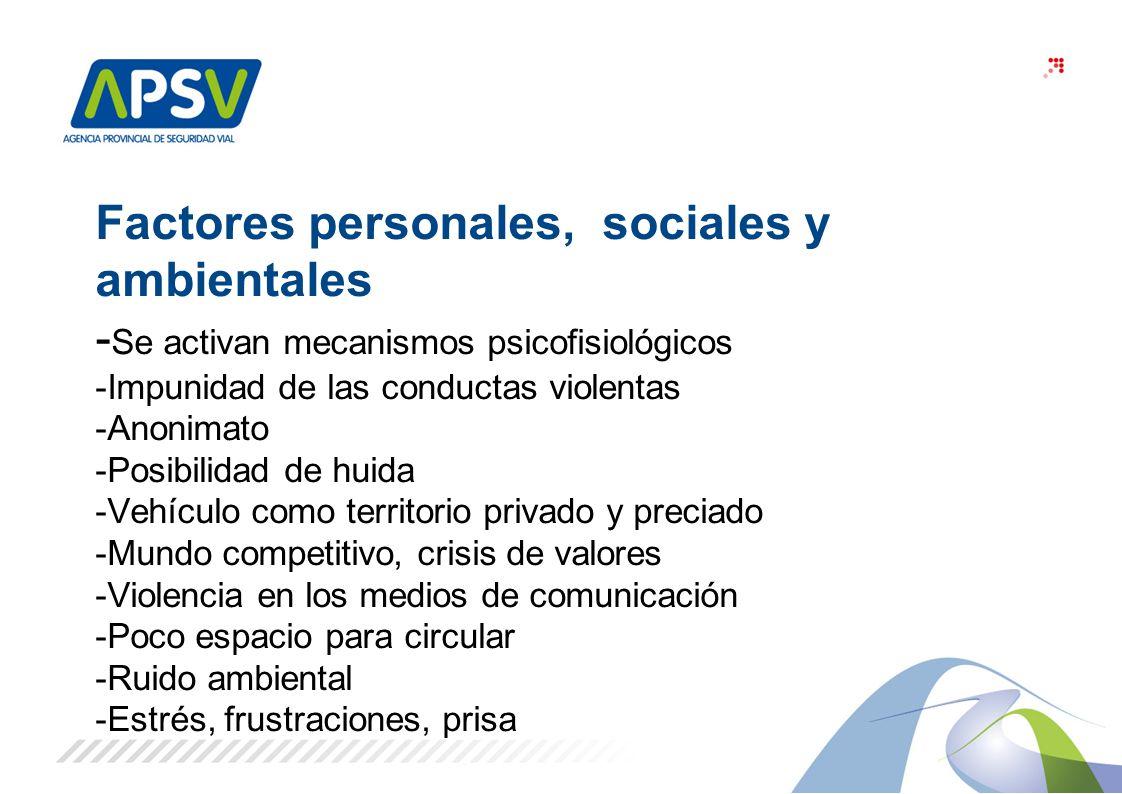3 Factores personales, sociales y ambientales - Se activan mecanismos psicofisiológicos -Impunidad de las conductas violentas -Anonimato -Posibilidad