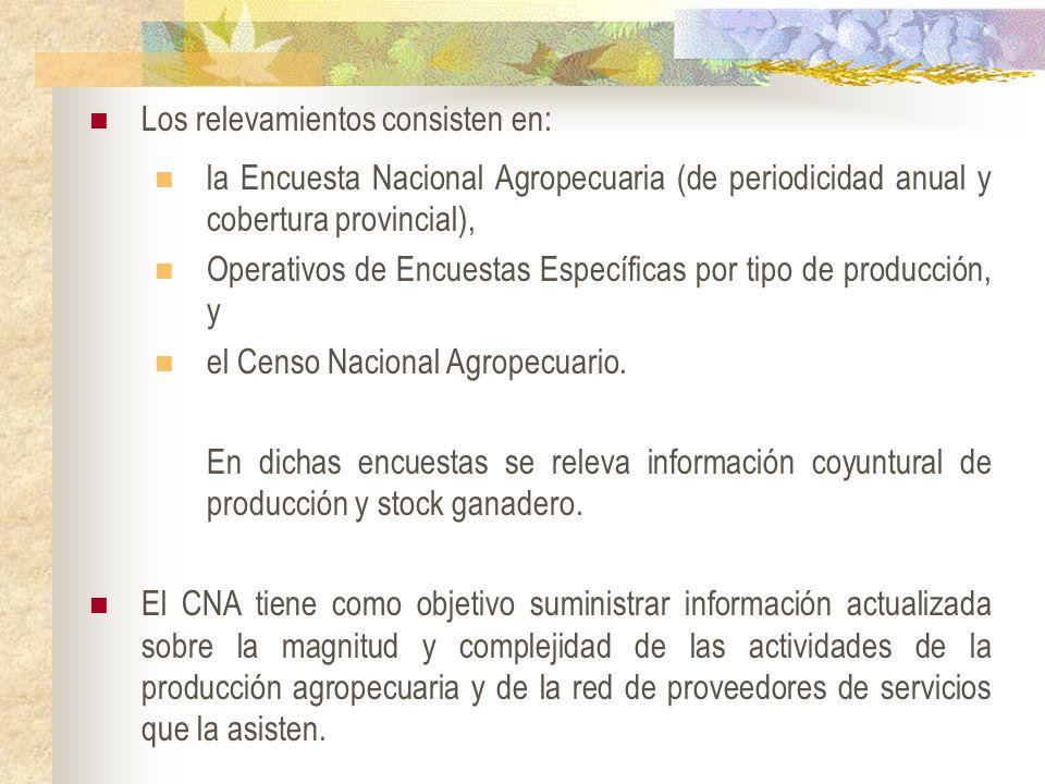 Los relevamientos consisten en: la Encuesta Nacional Agropecuaria (de periodicidad anual y cobertura provincial), Operativos de Encuestas Específicas por tipo de producción, y el Censo Nacional Agropecuario.