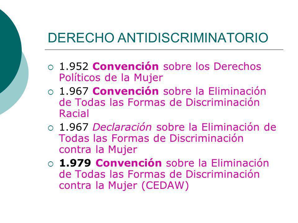 DERECHO ANTIDISCRIMINATORIO 1.952 Convención sobre los Derechos Políticos de la Mujer 1.967 Convención sobre la Eliminación de Todas las Formas de Dis