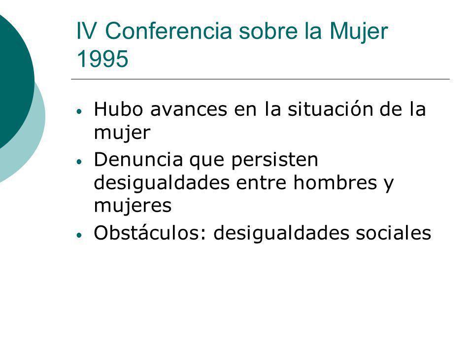IV Conferencia sobre la Mujer 1995 Hubo avances en la situación de la mujer Denuncia que persisten desigualdades entre hombres y mujeres Obstáculos: d