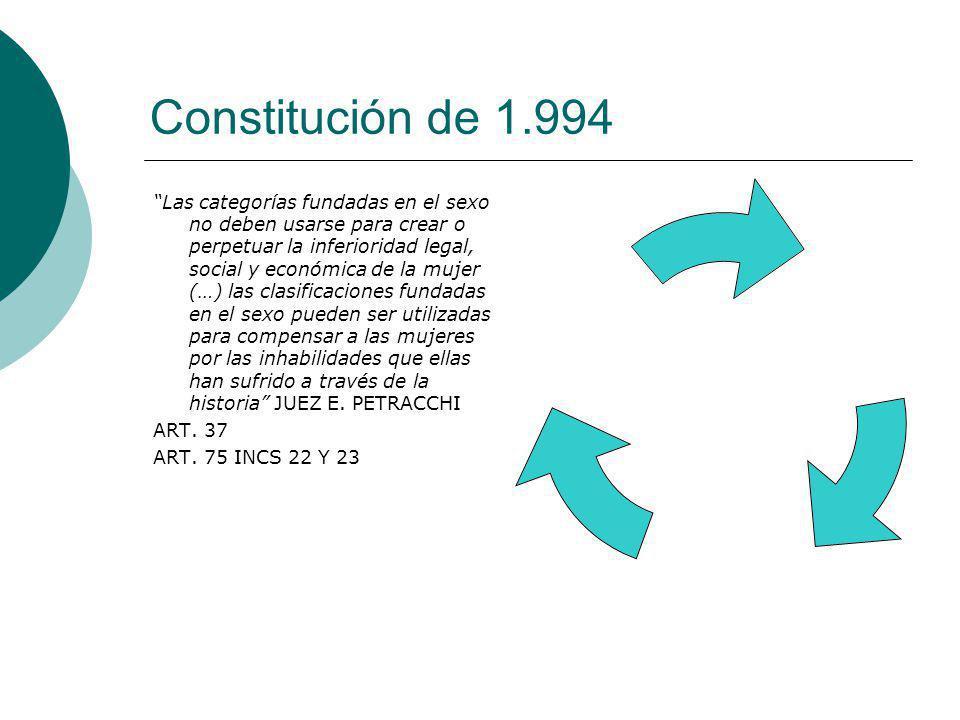 Constitución de 1.994 Las categorías fundadas en el sexo no deben usarse para crear o perpetuar la inferioridad legal, social y económica de la mujer