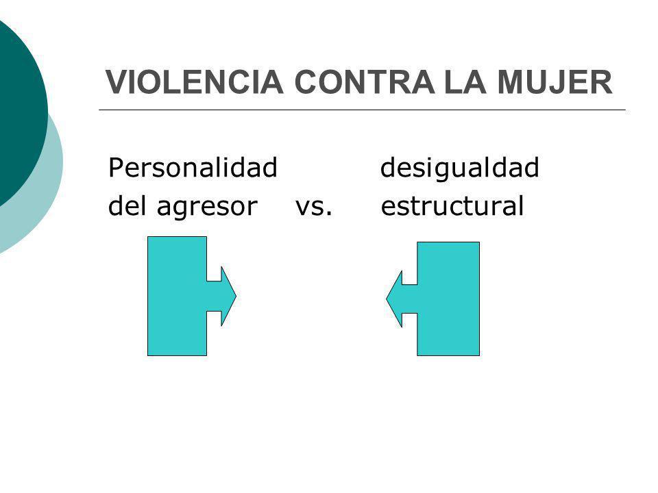 VIOLENCIA CONTRA LA MUJER Personalidad desigualdad del agresor vs. estructural