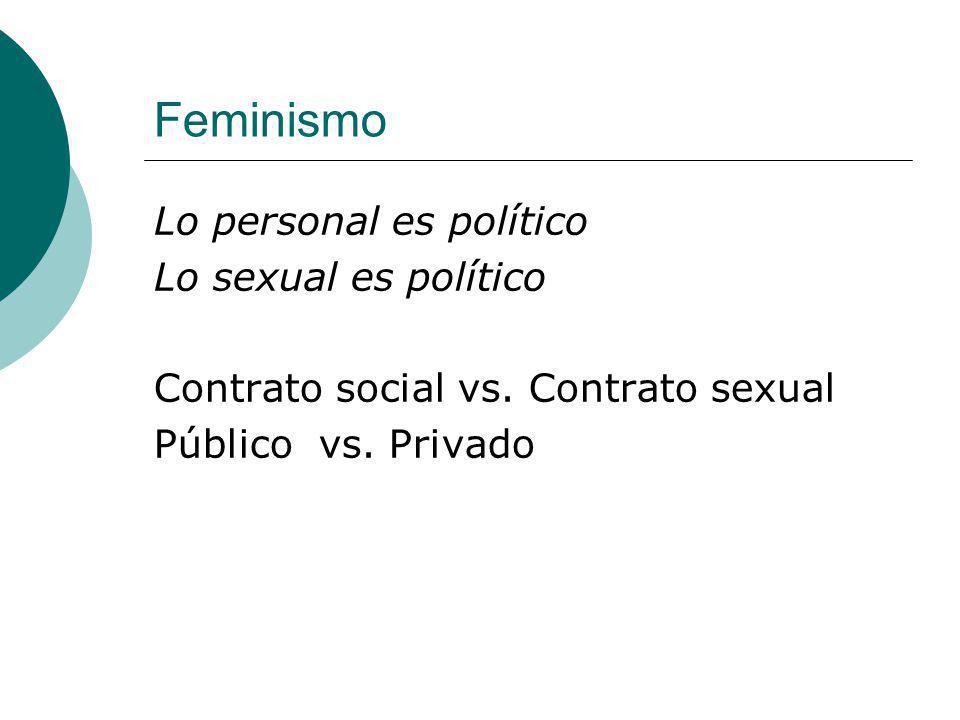 Feminismo Lo personal es político Lo sexual es político Contrato social vs. Contrato sexual Público vs. Privado