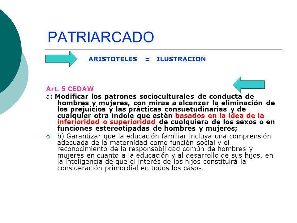 PATRIARCADO ARISTOTELES = ILUSTRACION Art. 5 CEDAW a) Modificar los patrones socioculturales de conducta de hombres y mujeres, con miras a alcanzar la