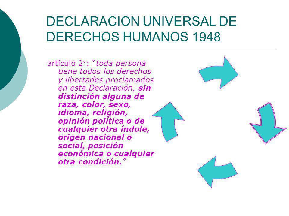 DECLARACION UNIVERSAL DE DERECHOS HUMANOS 1948 artículo 2°: toda persona tiene todos los derechos y libertades proclamados en esta Declaración, sin di